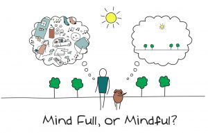 Is your mind full of clutter, or are you being mindful?