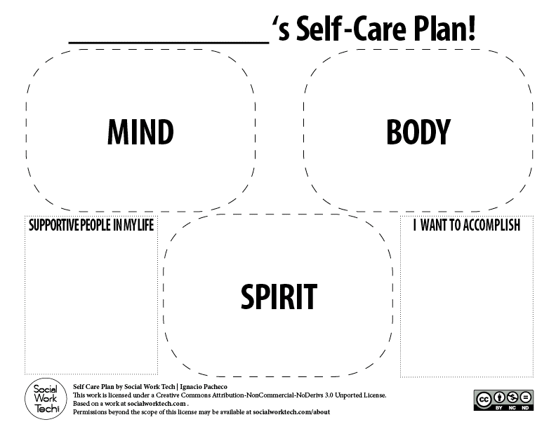 Blank Self-Care Plan Example
